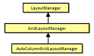Layout Manager Classes
