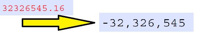 PDF Change Numeric Field Format
