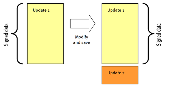 Save Changes Incrementally As An Update